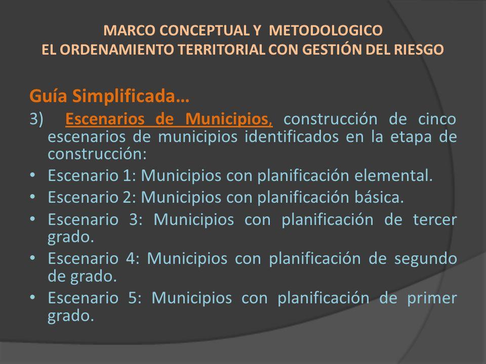 Guía Simplificada… 3) Escenarios de Municipios, construcción de cinco escenarios de municipios identificados en la etapa de construcción: Escenario 1: