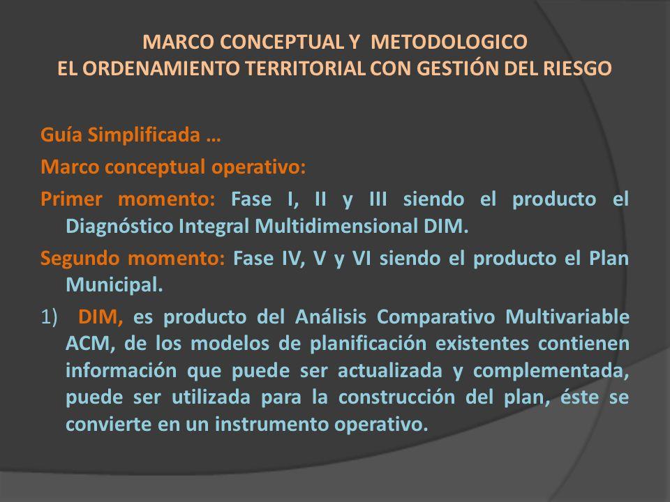 Guía Simplificada … Marco conceptual operativo: Primer momento: Fase I, II y III siendo el producto el Diagnóstico Integral Multidimensional DIM. Segu
