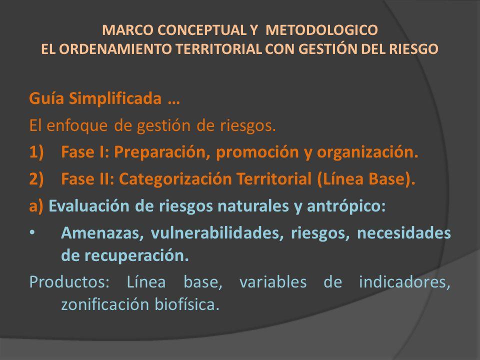 Guía Simplificada … El enfoque de gestión de riesgos. 1)Fase I: Preparación, promoción y organización. 2)Fase II: Categorización Territorial (Línea Ba
