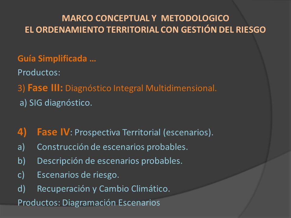 Guía Simplificada … Productos: 3) Fase III: Diagnóstico Integral Multidimensional. a) SIG diagnóstico. 4)Fase IV : Prospectiva Territorial (escenarios