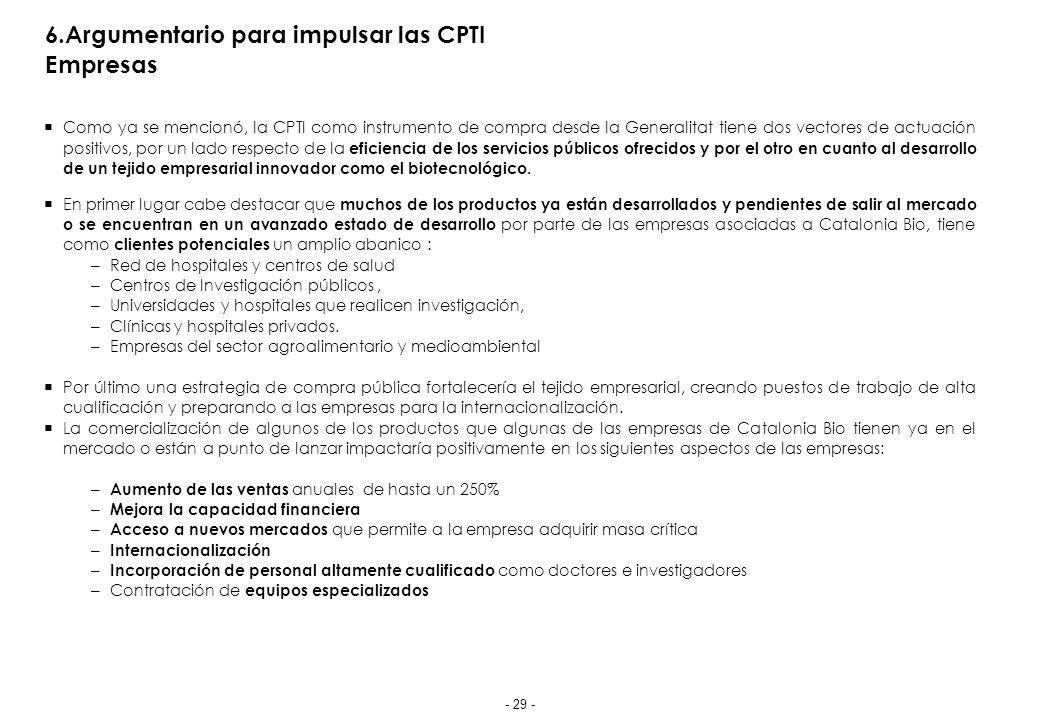 6.Argumentario para impulsar las CPTI Empresas Como ya se mencionó, la CPTI como instrumento de compra desde la Generalitat tiene dos vectores de actuación positivos, por un lado respecto de la eficiencia de los servicios públicos ofrecidos y por el otro en cuanto al desarrollo de un tejido empresarial innovador como el biotecnológico.
