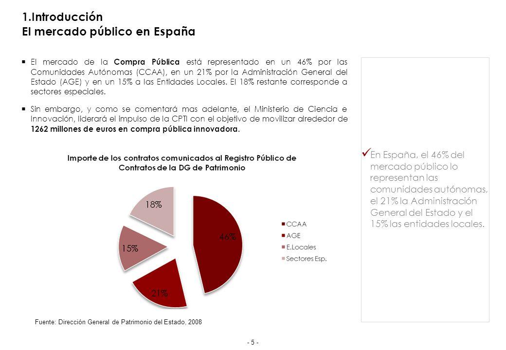 1.Introducción El mercado público en España El mercado de la Compra Pública está representado en un 46% por las Comunidades Autónomas (CCAA), en un 21% por la Administración General del Estado (AGE) y en un 15% a las Entidades Locales.