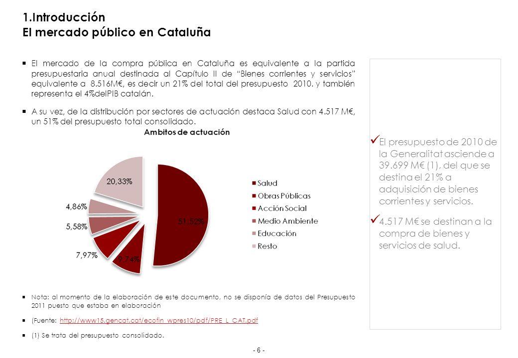 1.Introducción El mercado público en Cataluña El mercado de la compra pública en Cataluña es equivalente a la partida presupuestaria anual destinada al Capítulo II de Bienes corrientes y servicios equivalente a 8.516M, es decir un 21% del total del presupuesto 2010.