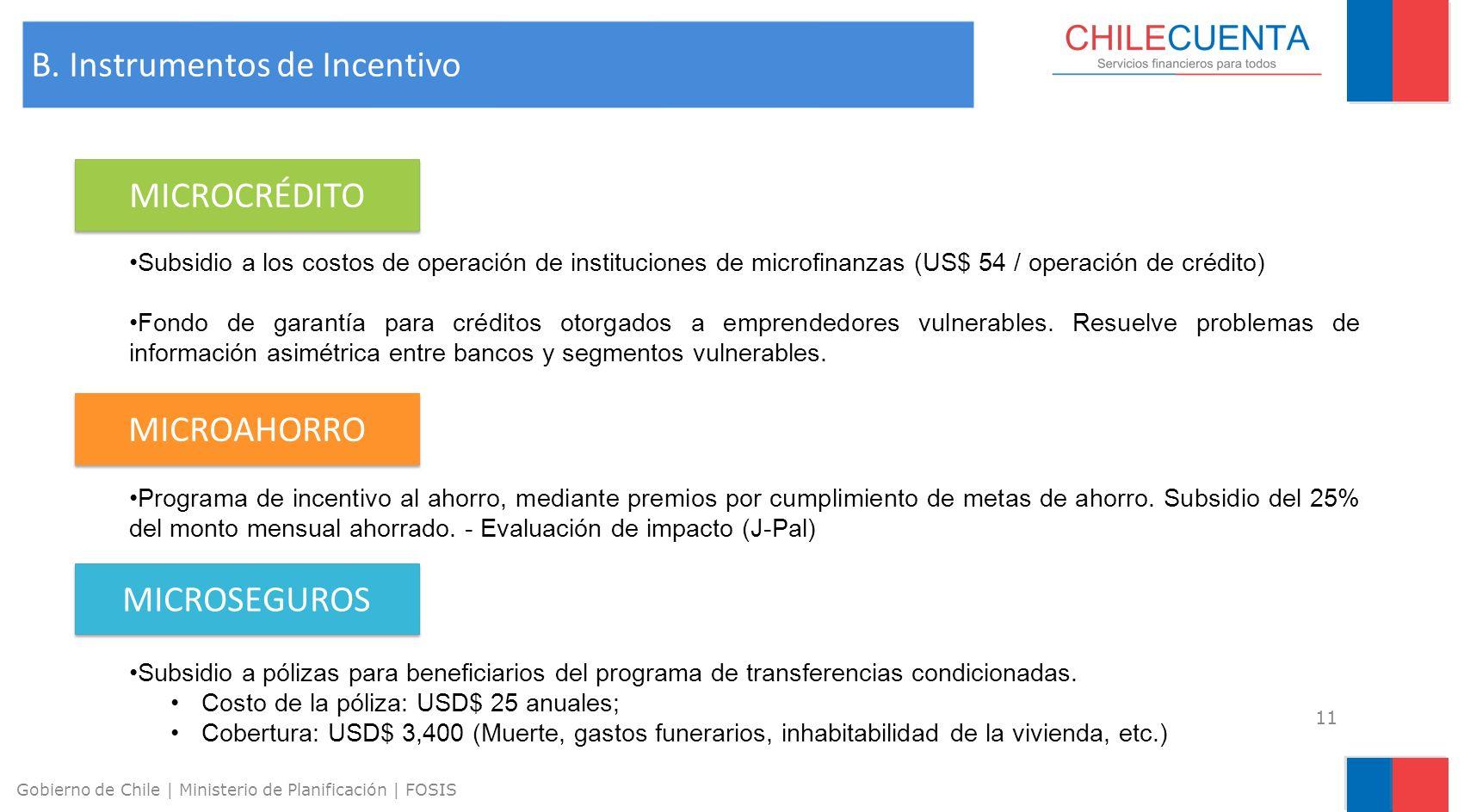 11 Gobierno de Chile | Ministerio de Planificación | FOSIS Subsidio a los costos de operación de instituciones de microfinanzas (US$ 54 / operación de