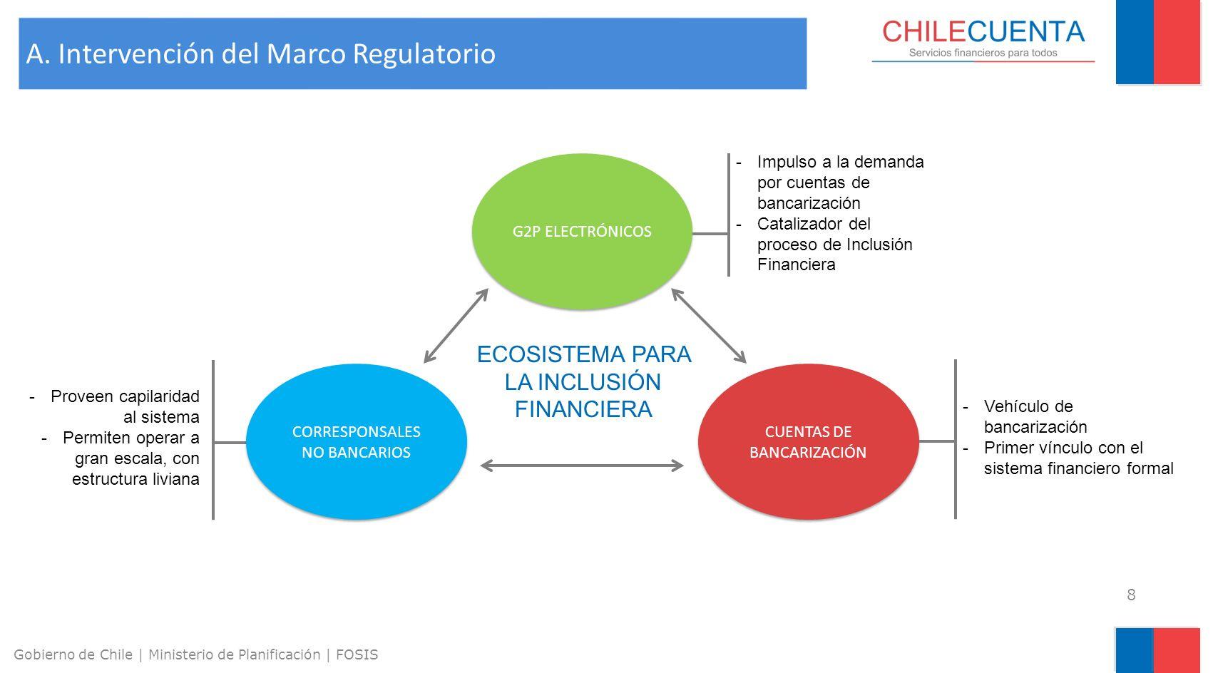 9 Gobierno de Chile | Ministerio de Planificación | FOSIS CUENTAS DE BANCARIZAC IÓN CORRESPONSALES NO BANCARIOS G2P ELECTRÓNICOS Revisión de leyes y regulaciones que determinan los canales de distribución de pagos del gobierno.