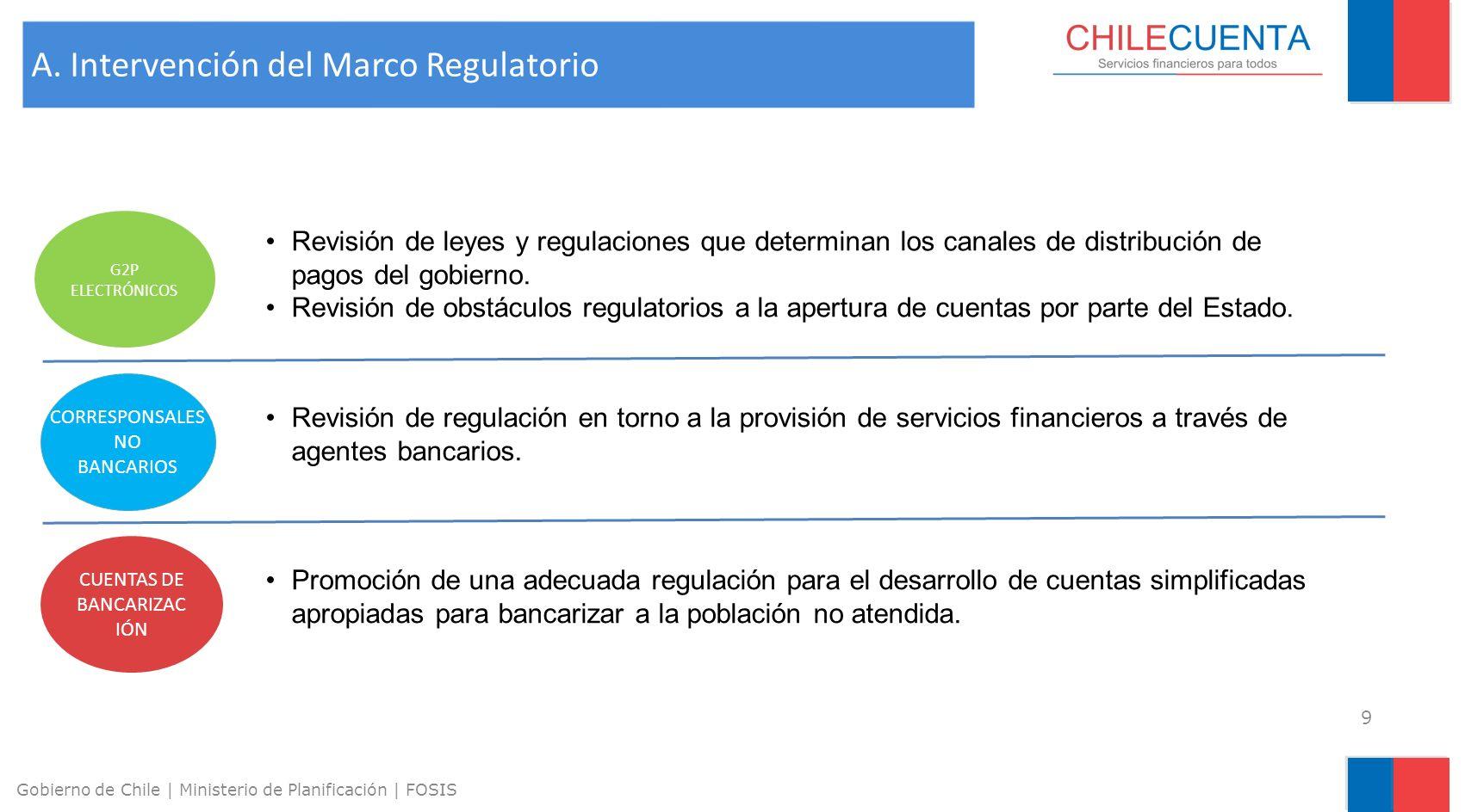 9 Gobierno de Chile | Ministerio de Planificación | FOSIS CUENTAS DE BANCARIZAC IÓN CORRESPONSALES NO BANCARIOS G2P ELECTRÓNICOS Revisión de leyes y r
