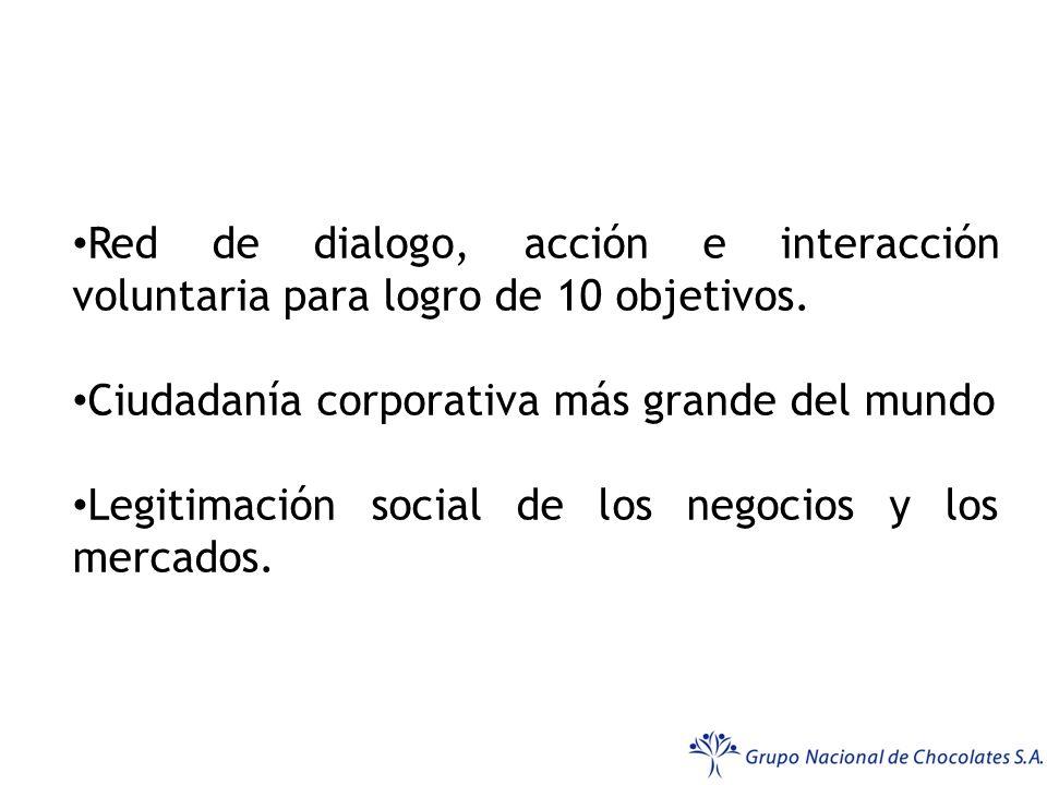 Red de dialogo, acción e interacción voluntaria para logro de 10 objetivos.