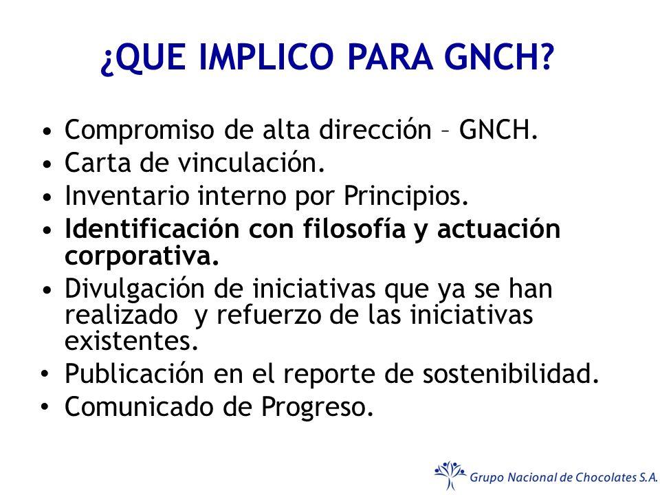 ¿QUE IMPLICO PARA GNCH.Compromiso de alta dirección – GNCH.