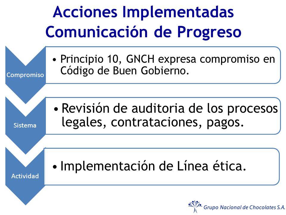 Acciones Implementadas Comunicación de Progreso Compromiso Principio 10, GNCH expresa compromiso en Código de Buen Gobierno.