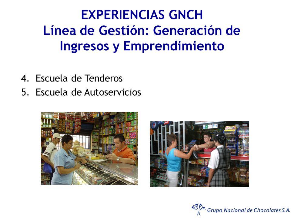 4.Escuela de Tenderos 5.Escuela de Autoservicios EXPERIENCIAS GNCH Línea de Gestión: Generación de Ingresos y Emprendimiento