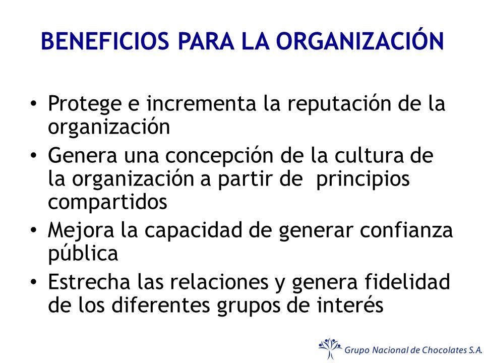 BENEFICIOS PARA LA ORGANIZACIÓN Protege e incrementa la reputación de la organización Genera una concepción de la cultura de la organización a partir de principios compartidos Mejora la capacidad de generar confianza pública Estrecha las relaciones y genera fidelidad de los diferentes grupos de interés
