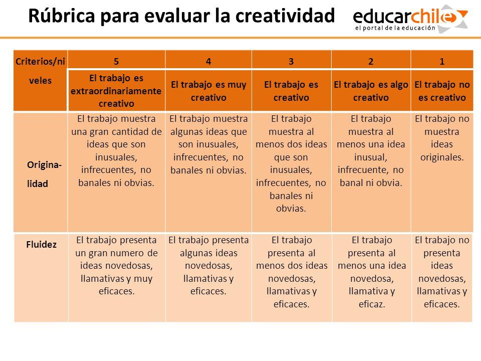Rúbrica para evaluar la creatividad Criterios/ni veles 54321 El trabajo es extraordinariamente creativo El trabajo es muy creativo El trabajo es creat