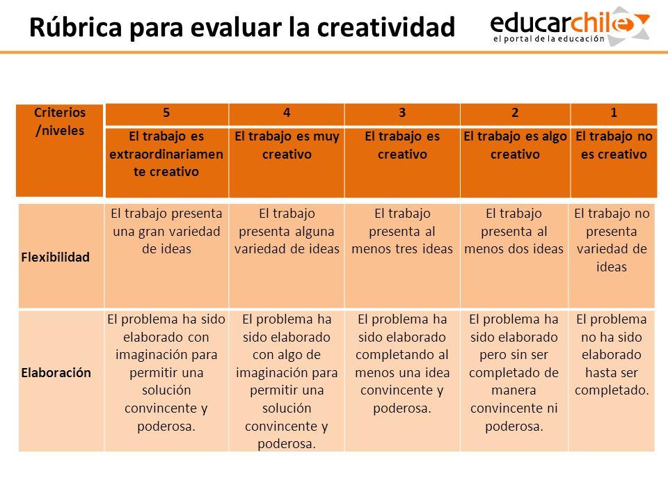 Rúbrica para evaluar la creatividad Criterios /niveles 54321 El trabajo es extraordinariamen te creativo El trabajo es muy creativo El trabajo es crea
