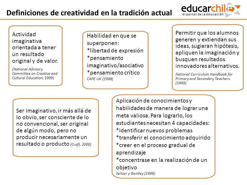 Definiciones de creatividad en la tradición actual Actividad imaginativa orientada a tener un resultado original y de valor. (National Advisory Commit