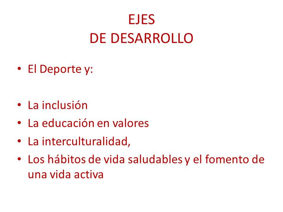 EJES DE DESARROLLO El Deporte y: La inclusión La educación en valores La interculturalidad, Los hábitos de vida saludables y el fomento de una vida activa