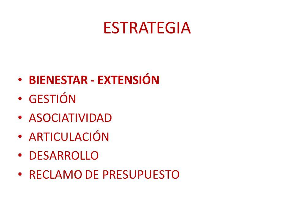 ESTRATEGIA BIENESTAR - EXTENSIÓN GESTIÓN ASOCIATIVIDAD ARTICULACIÓN DESARROLLO RECLAMO DE PRESUPUESTO