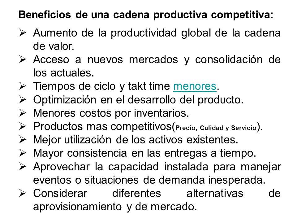 Beneficios de una cadena productiva competitiva: Aumento de la productividad global de la cadena de valor.