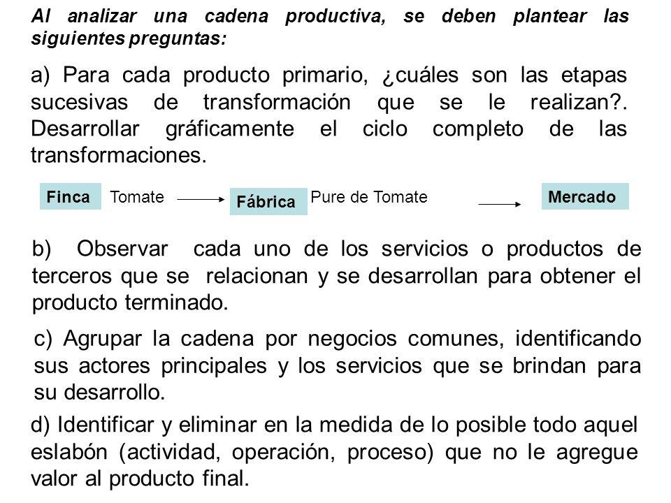 Al analizar una cadena productiva, se deben plantear las siguientes preguntas: a) Para cada producto primario, ¿cuáles son las etapas sucesivas de transformación que se le realizan?.