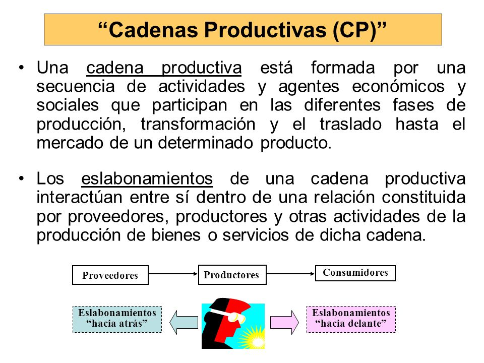 Cadenas Productivas (CP) Una cadena productiva está formada por una secuencia de actividades y agentes económicos y sociales que participan en las diferentes fases de producción, transformación y el traslado hasta el mercado de un determinado producto.