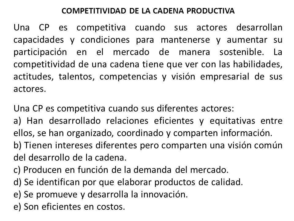 COMPETITIVIDAD DE LA CADENA PRODUCTIVA Una CP es competitiva cuando sus actores desarrollan capacidades y condiciones para mantenerse y aumentar su participación en el mercado de manera sostenible.
