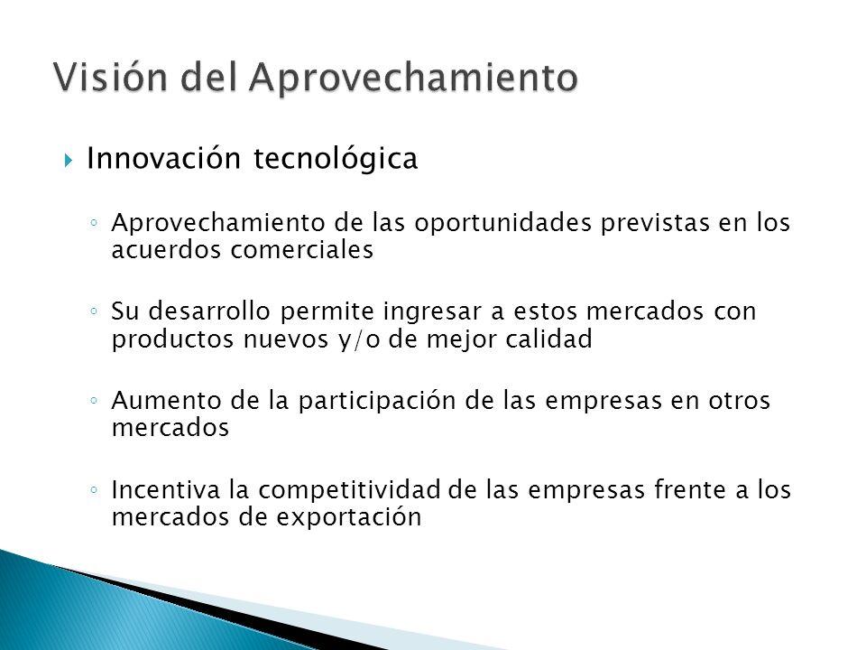 Innovación tecnológica Aprovechamiento de las oportunidades previstas en los acuerdos comerciales Su desarrollo permite ingresar a estos mercados con productos nuevos y/o de mejor calidad Aumento de la participación de las empresas en otros mercados Incentiva la competitividad de las empresas frente a los mercados de exportación