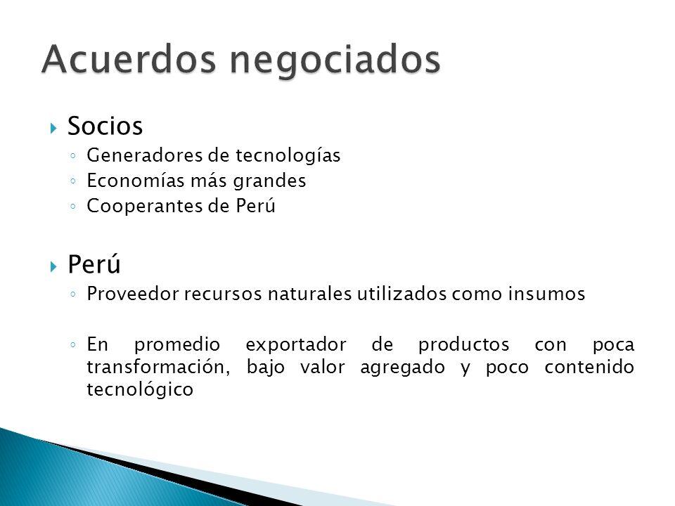Socios Generadores de tecnologías Economías más grandes Cooperantes de Perú Perú Proveedor recursos naturales utilizados como insumos En promedio exportador de productos con poca transformación, bajo valor agregado y poco contenido tecnológico