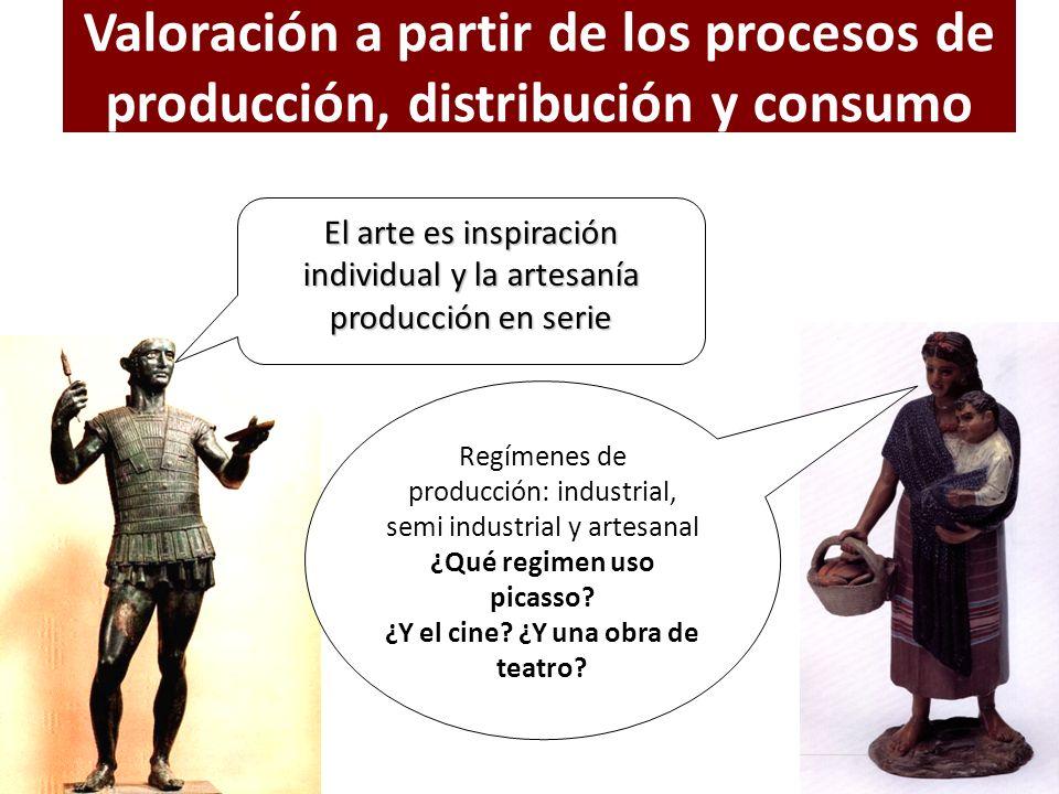 Valoración a partir de los procesos de producción, distribución y consumo Minusvalía del artesano Visión etnocentrista El arte es inspiración individu