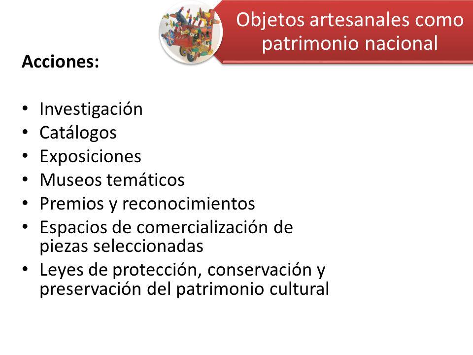 Acciones: Investigación Catálogos Exposiciones Museos temáticos Premios y reconocimientos Espacios de comercialización de piezas seleccionadas Leyes d