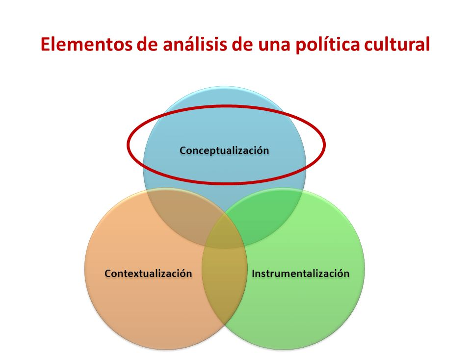 Elementos de análisis de una política cultural Conceptualización InstrumentalizaciónContextualización