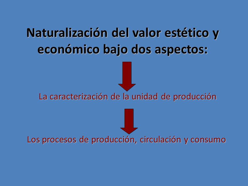 Clasificación de estudios sobre arte popular Visión nacionalista Clasificación Análisis de la producción y comercialización Historia del objeto Símbol