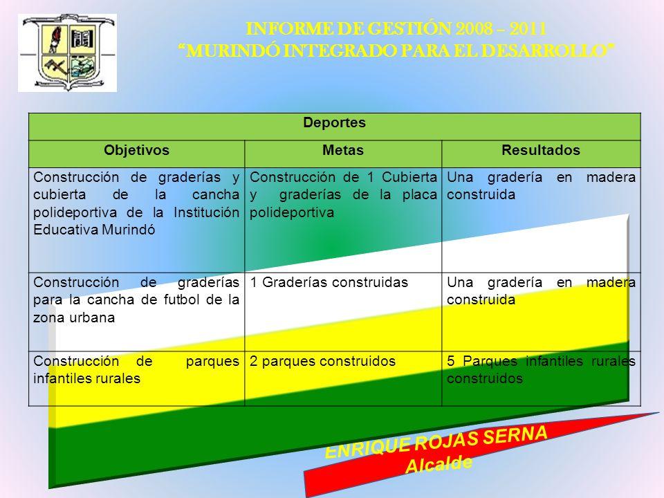 INFORME DE GESTIÓN 2008 – 2011 MURINDÓ INTEGRADO PARA EL DESARROLLO ENRIQUE ROJAS SERNA Alcalde Deportes ObjetivosMetasResultados Construcción de grad