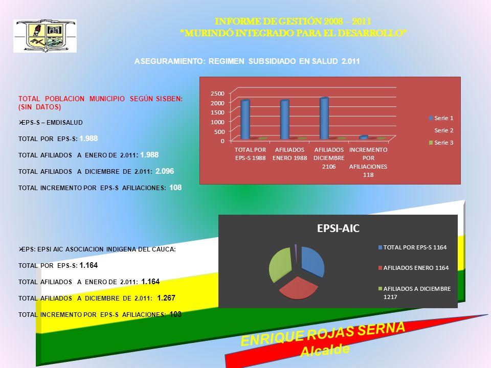 INFORME DE GESTIÓN 2008 – 2011 MURINDÓ INTEGRADO PARA EL DESARROLLO ENRIQUE ROJAS SERNA Alcalde ASEGURAMIENTO: REGIMEN SUBSIDIADO EN SALUD 2.011 EPS-S
