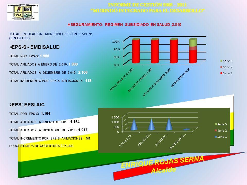 INFORME DE GESTIÓN 2008 – 2011 MURINDÓ INTEGRADO PARA EL DESARROLLO ENRIQUE ROJAS SERNA Alcalde ASEGURAMIENTO: REGIMEN SUBSIDIADO EN SALUD 2.010 TOTAL