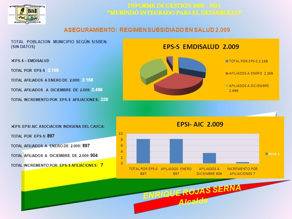 INFORME DE GESTIÓN 2008 – 2011 MURINDÓ INTEGRADO PARA EL DESARROLLO ENRIQUE ROJAS SERNA Alcalde ASEGURAMIENTO: REGIMEN SUBSIDIADO EN SALUD 2.009 TOTAL