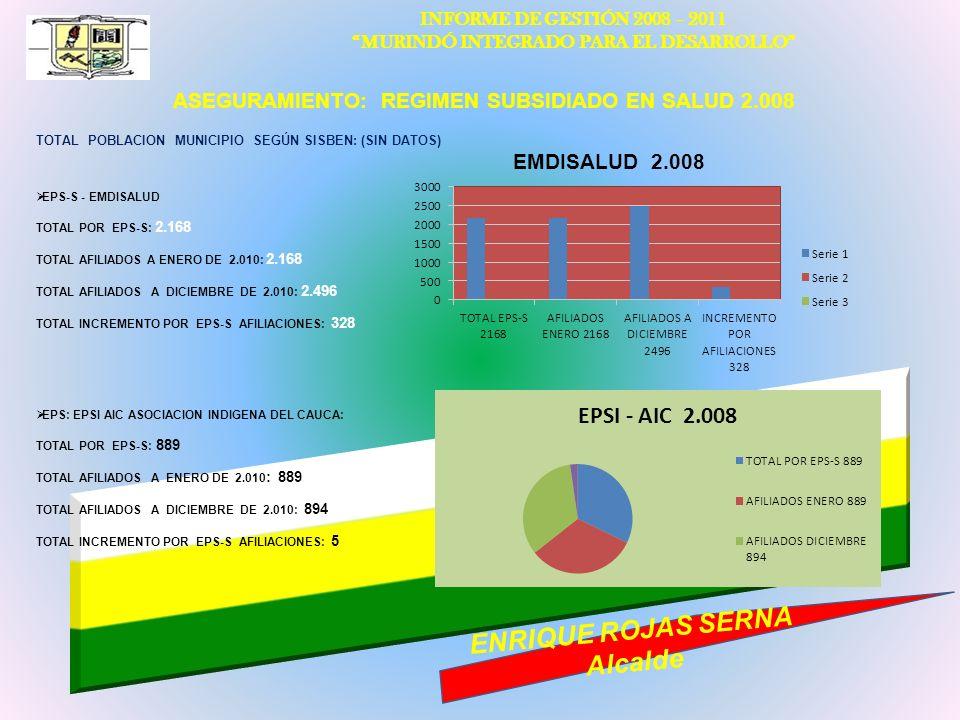 INFORME DE GESTIÓN 2008 – 2011 MURINDÓ INTEGRADO PARA EL DESARROLLO ENRIQUE ROJAS SERNA Alcalde ASEGURAMIENTO: REGIMEN SUBSIDIADO EN SALUD 2.008 TOTAL