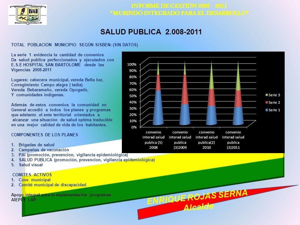 INFORME DE GESTIÓN 2008 – 2011 MURINDÓ INTEGRADO PARA EL DESARROLLO ENRIQUE ROJAS SERNA Alcalde SALUD PUBLICA 2.008-2011 TOTAL POBLACION MUNICIPIO SEG