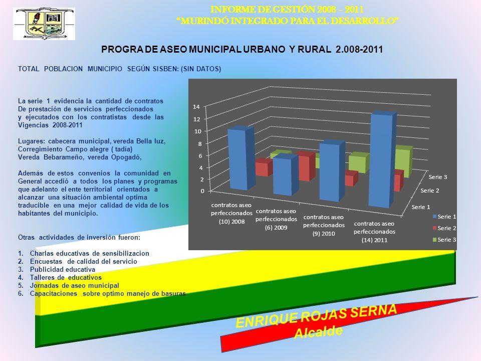 INFORME DE GESTIÓN 2008 – 2011 MURINDÓ INTEGRADO PARA EL DESARROLLO ENRIQUE ROJAS SERNA Alcalde PROGRA DE ASEO MUNICIPAL URBANO Y RURAL 2.008-2011 TOT