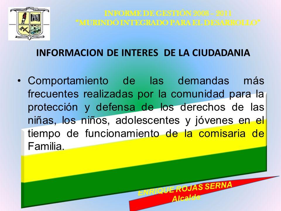 INFORME DE GESTIÓN 2008 – 2011 MURINDÓ INTEGRADO PARA EL DESARROLLO ENRIQUE ROJAS SERNA Alcalde INFORMACION DE INTERES DE LA CIUDADANIA Comportamiento