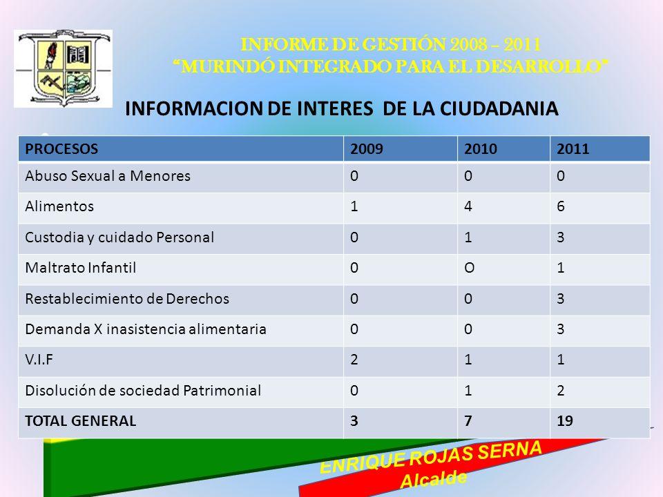 INFORME DE GESTIÓN 2008 – 2011 MURINDÓ INTEGRADO PARA EL DESARROLLO ENRIQUE ROJAS SERNA Alcalde INFORMACION DE INTERES DE LA CIUDADANIA PROCESOS200920