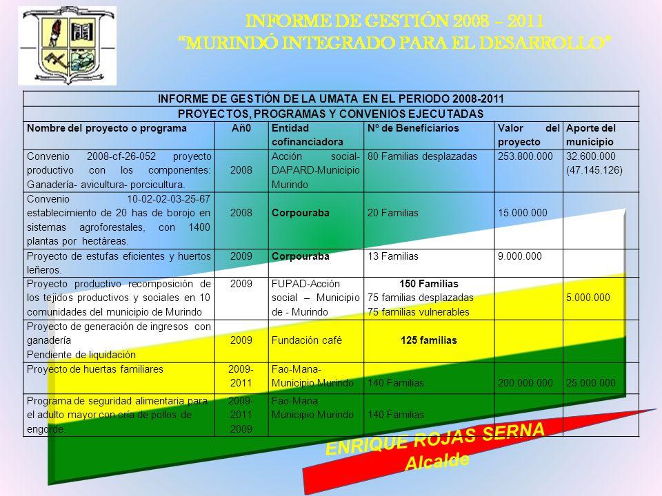 INFORME DE GESTIÓN DE LA UMATA EN EL PERIODO 2008-2011 PROYECTOS, PROGRAMAS Y CONVENIOS EJECUTADAS Nombre del proyecto o programaAñ0 Entidad cofinanci