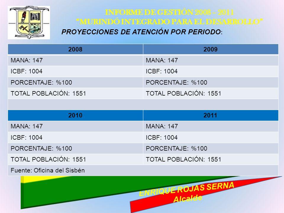 INFORME DE GESTIÓN 2008 – 2011 MURINDÓ INTEGRADO PARA EL DESARROLLO ENRIQUE ROJAS SERNA Alcalde PROYECCIONES DE ATENCIÓN POR PERIODO : 20082009 MANA: