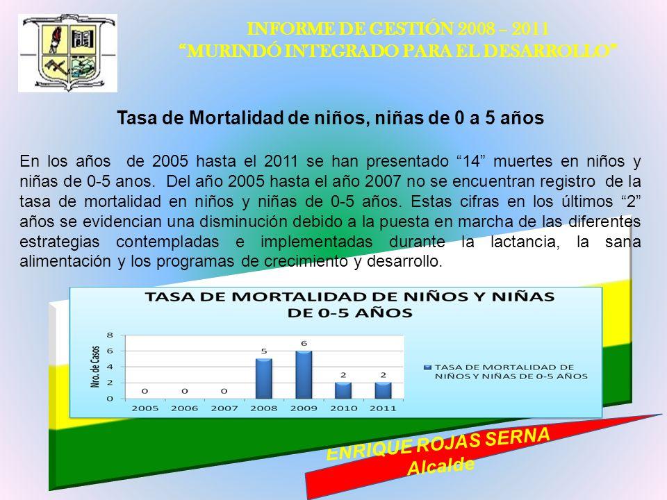 INFORME DE GESTIÓN 2008 – 2011 MURINDÓ INTEGRADO PARA EL DESARROLLO ENRIQUE ROJAS SERNA Alcalde Tasa de Mortalidad de niños, niñas de 0 a 5 años En lo