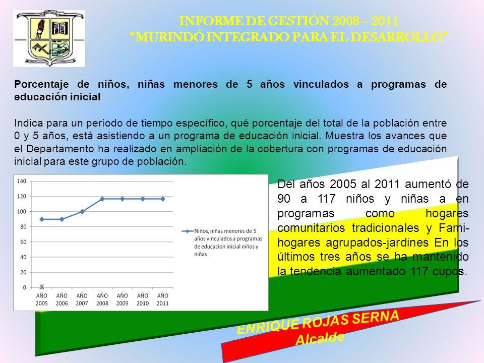 INFORME DE GESTIÓN 2008 – 2011 MURINDÓ INTEGRADO PARA EL DESARROLLO ENRIQUE ROJAS SERNA Alcalde Porcentaje de niños, niñas menores de 5 años vinculado