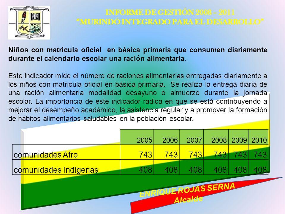 INFORME DE GESTIÓN 2008 – 2011 MURINDÓ INTEGRADO PARA EL DESARROLLO ENRIQUE ROJAS SERNA Alcalde Niños con matricula oficial en básica primaria que con