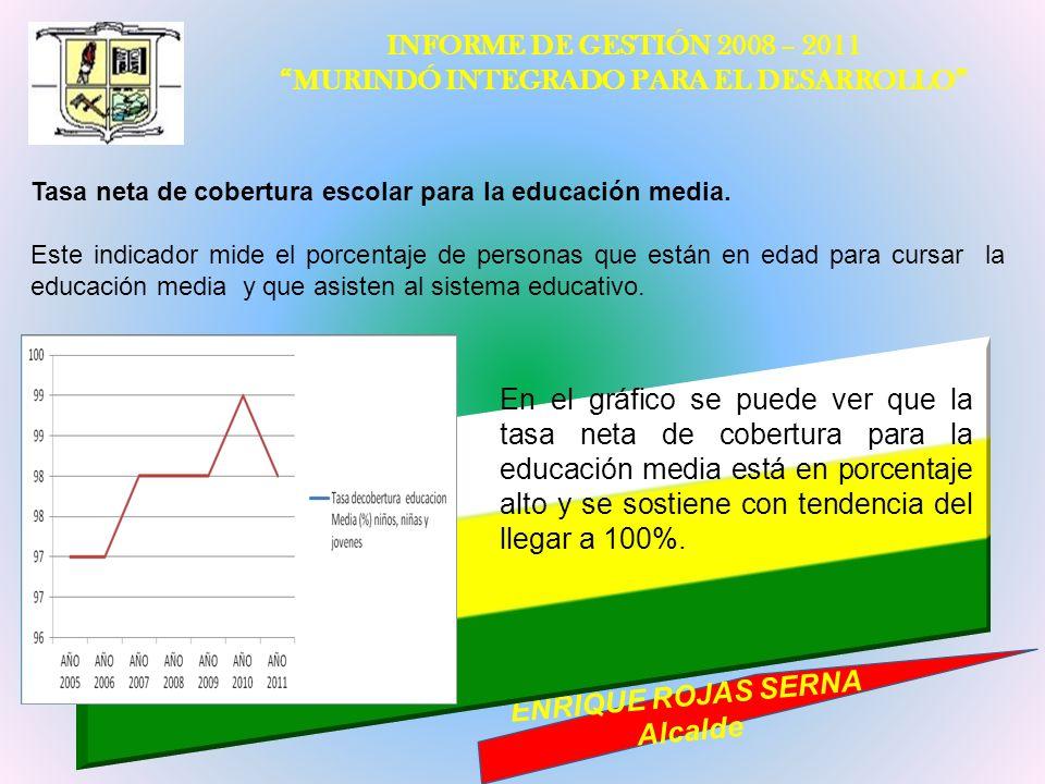 INFORME DE GESTIÓN 2008 – 2011 MURINDÓ INTEGRADO PARA EL DESARROLLO ENRIQUE ROJAS SERNA Alcalde Tasa neta de cobertura escolar para la educación media