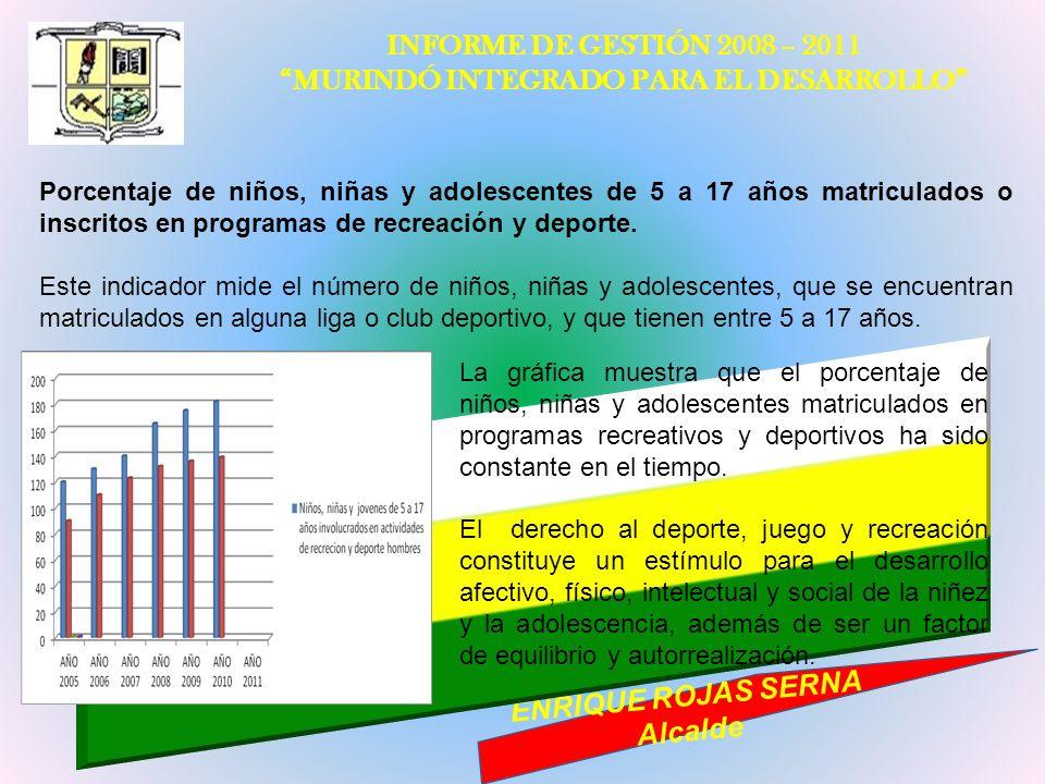 INFORME DE GESTIÓN 2008 – 2011 MURINDÓ INTEGRADO PARA EL DESARROLLO ENRIQUE ROJAS SERNA Alcalde Porcentaje de niños, niñas y adolescentes de 5 a 17 añ