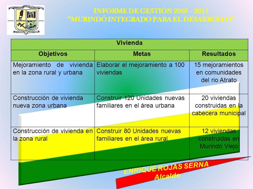 INFORME DE GESTIÓN 2008 – 2011 MURINDÓ INTEGRADO PARA EL DESARROLLO ENRIQUE ROJAS SERNA Alcalde Vivienda ObjetivosMetasResultados Mejoramiento de vivi
