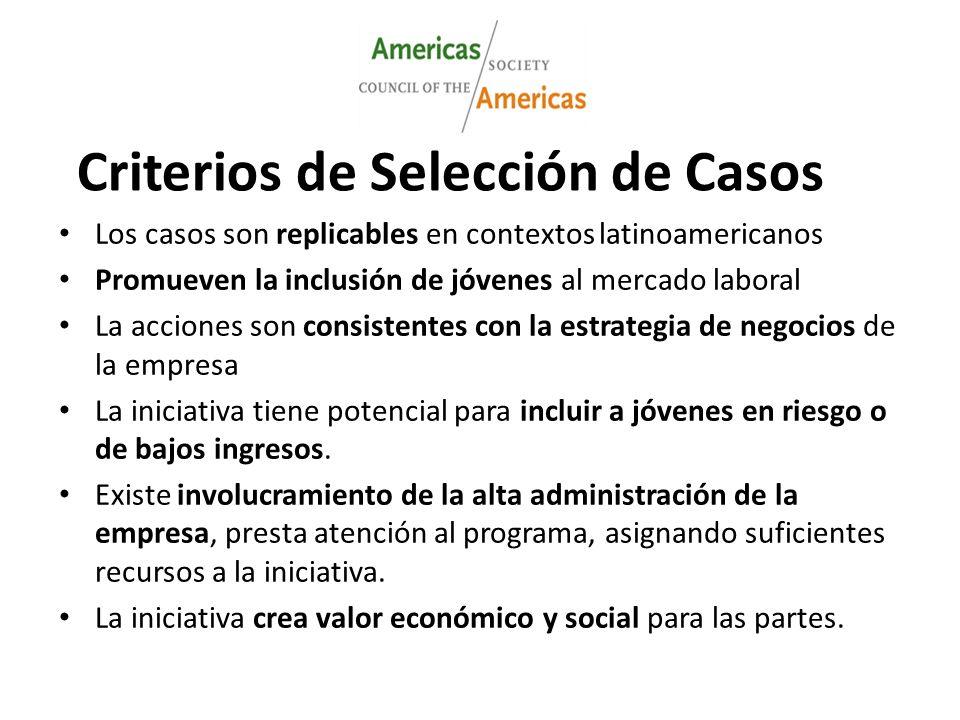 Criterios de Selección de Casos Los casos son replicables en contextos latinoamericanos Promueven la inclusión de jóvenes al mercado laboral La acciones son consistentes con la estrategia de negocios de la empresa La iniciativa tiene potencial para incluir a jóvenes en riesgo o de bajos ingresos.