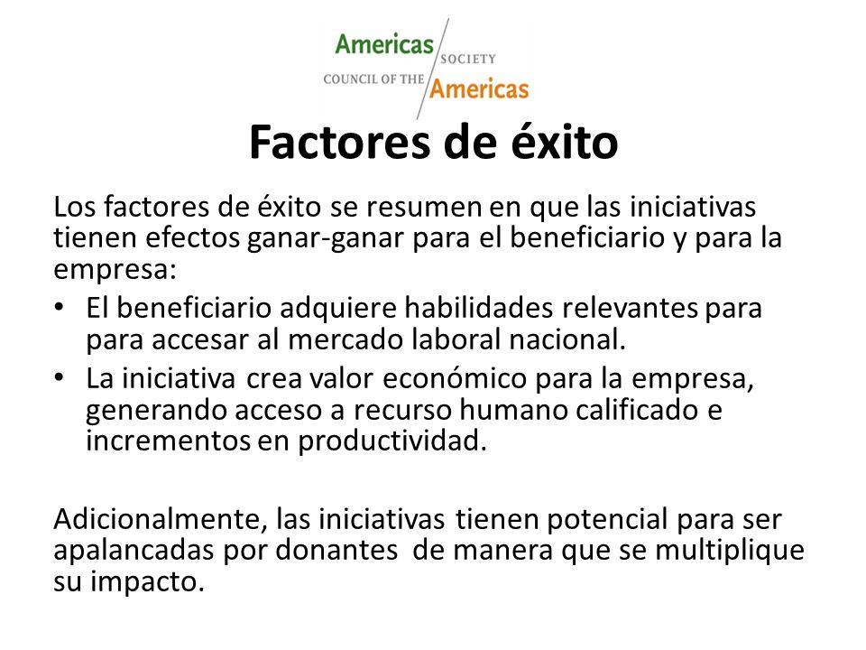 Factores de éxito Los factores de éxito se resumen en que las iniciativas tienen efectos ganar-ganar para el beneficiario y para la empresa: El beneficiario adquiere habilidades relevantes para para accesar al mercado laboral nacional.