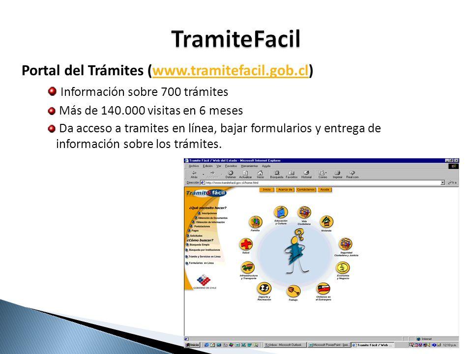 Portal del Trámites (www.tramitefacil.gob.cl)www.tramitefacil.gob.cl Información sobre 700 trámites Más de 140.000 visitas en 6 meses Da acceso a tram